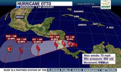 hurricane_otto